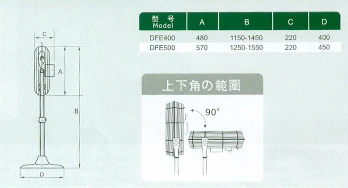 座地式工业电风扇结构图